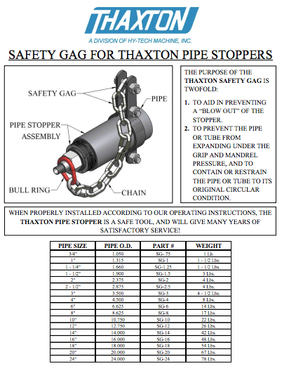 SAFETY-GAG_Tech-Data-Sheet